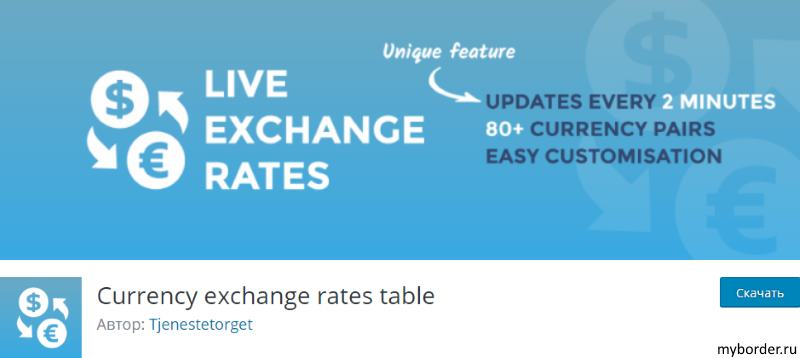 Плагин Currency exchange rates table