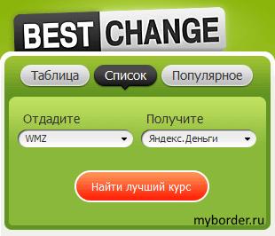 Раздел список в обменнике Bestchange