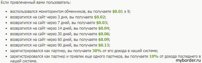 Партнерская программа в обменнике Bestchange